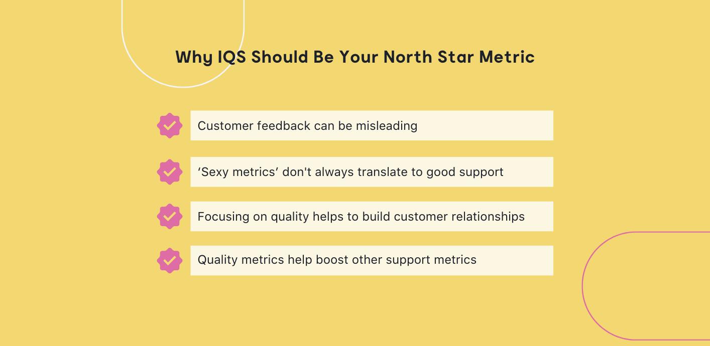 IQS north star metric