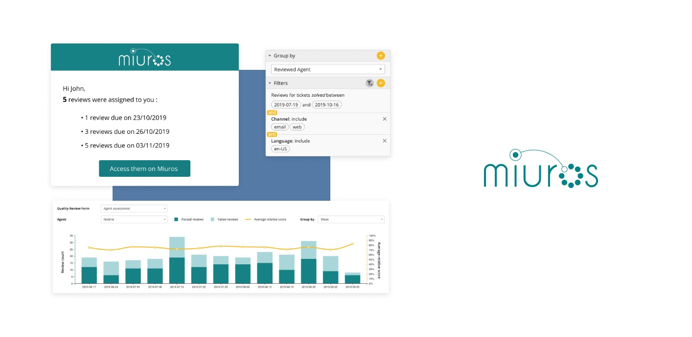 Miuros Review customer service QA tool on the Zendesk marketplace