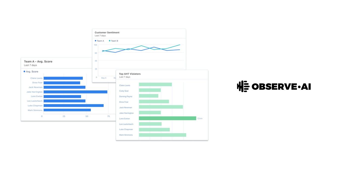 Observe.AI Call center quality assurance tool and alternatives