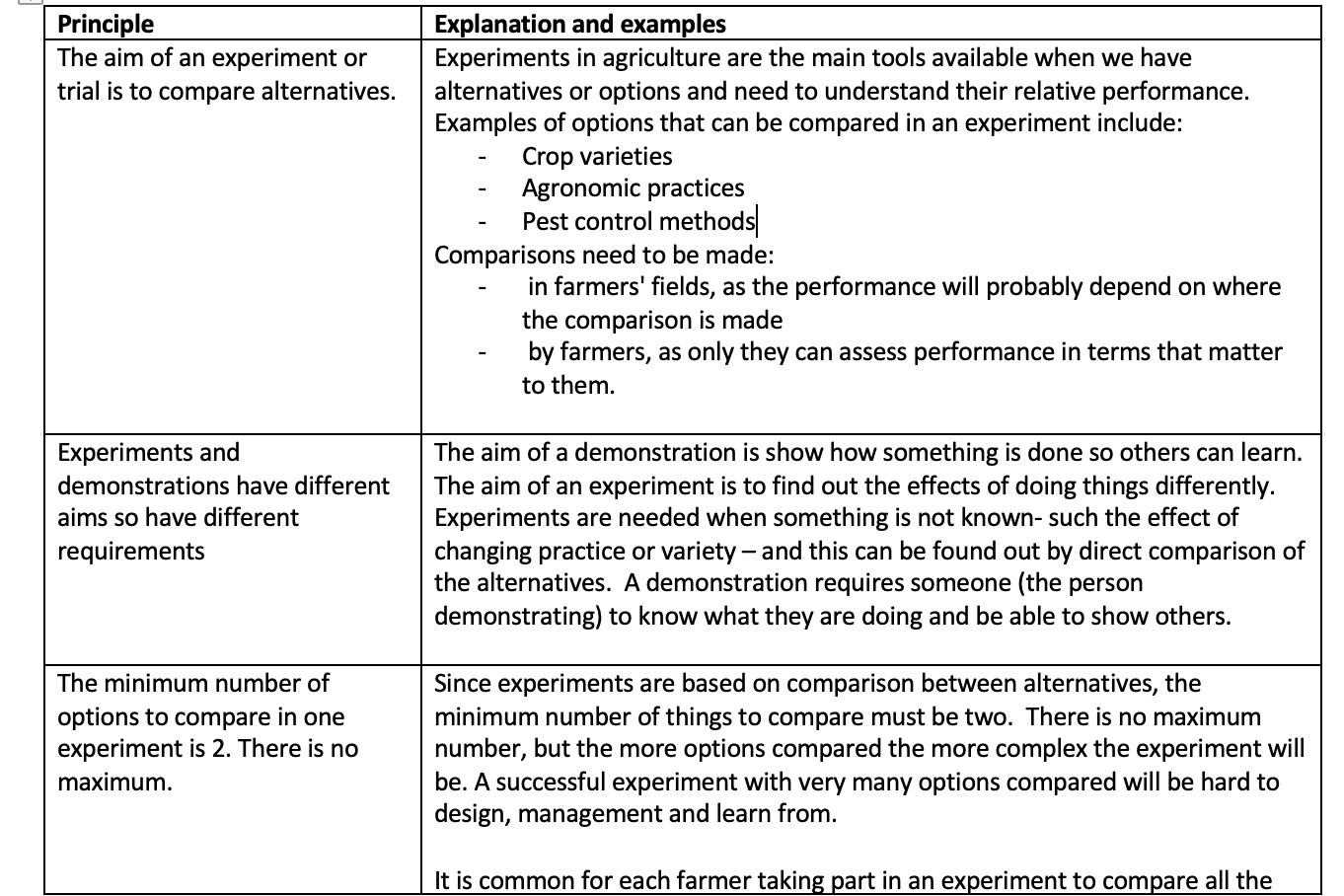 Principles of experimentation that farmers need to understand