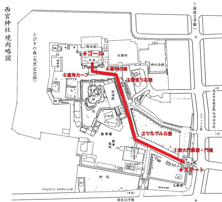 西宮神社コースマップ