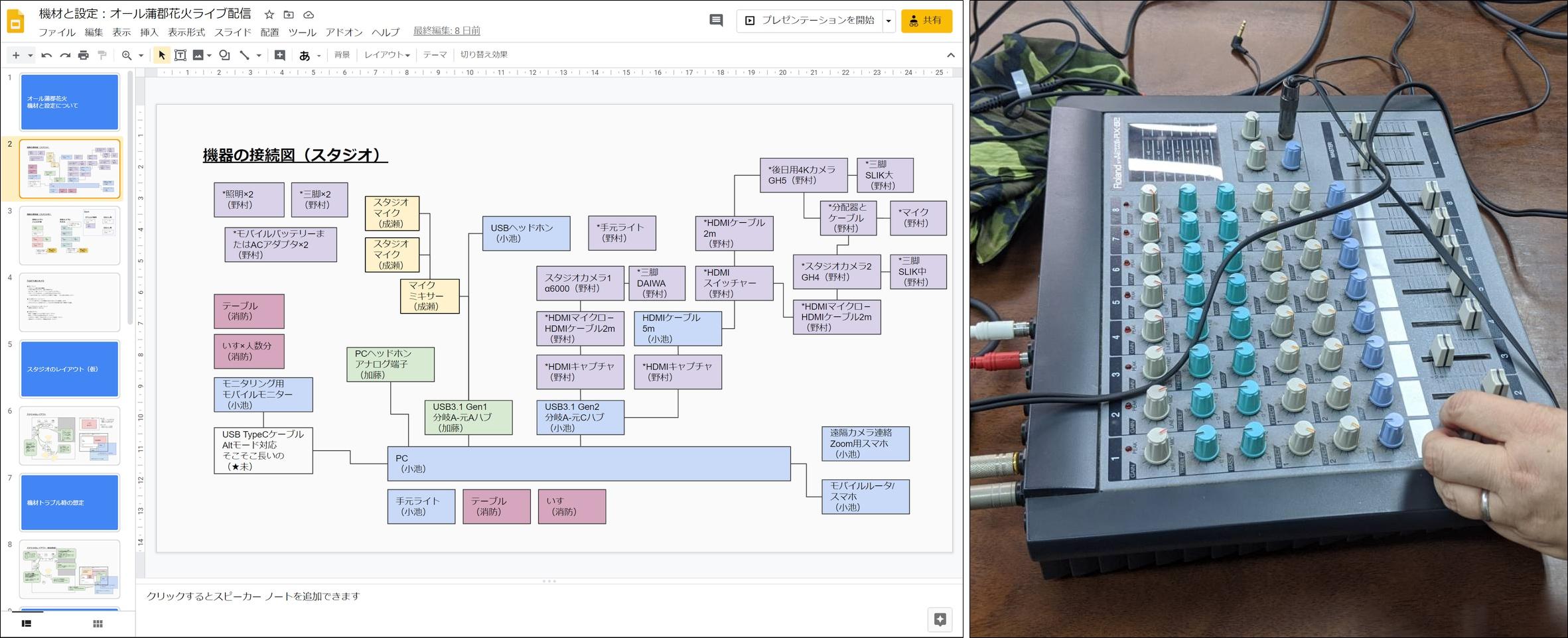 システムの設計図