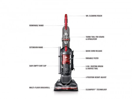 rent vacume cleaner