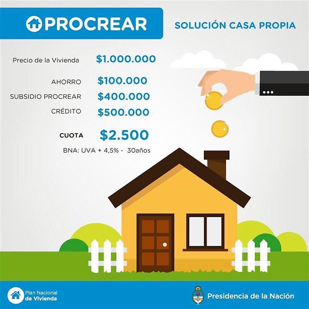 Ejemplos para acceder a los nuevos créditos hipotecarios del Plan ...