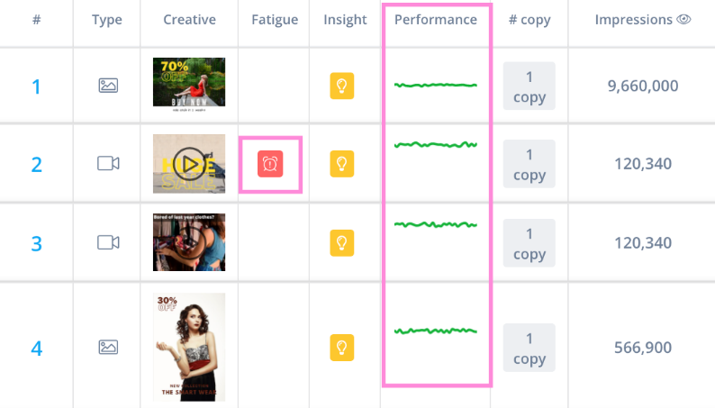 Creative Performance in Real-time