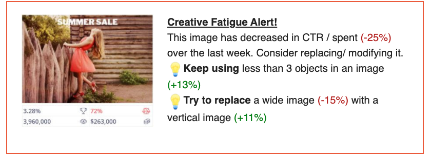 ad creative Fatigue Alerts: Ads & Audiences