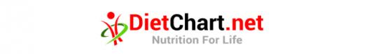 Diet Chart Scholarship