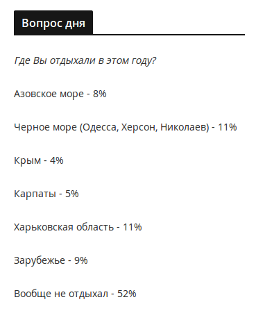 Ukraine_2015_vacation_poll