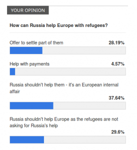 Russia_refugees_poll