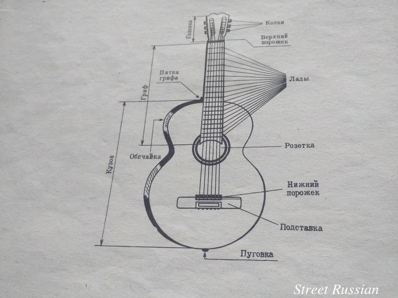 guitar_russian