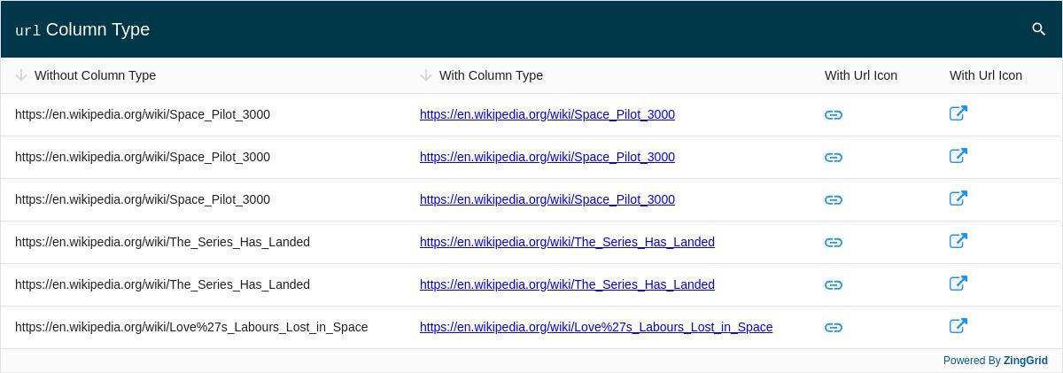 URL Column Type