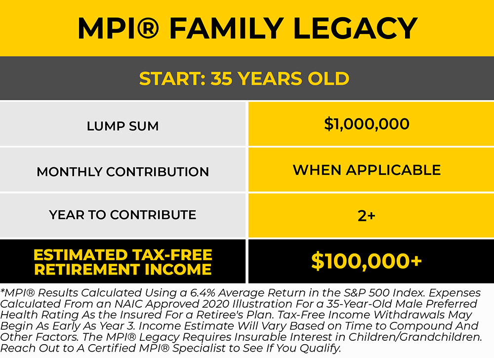 MPI® Family Legacy-2.png