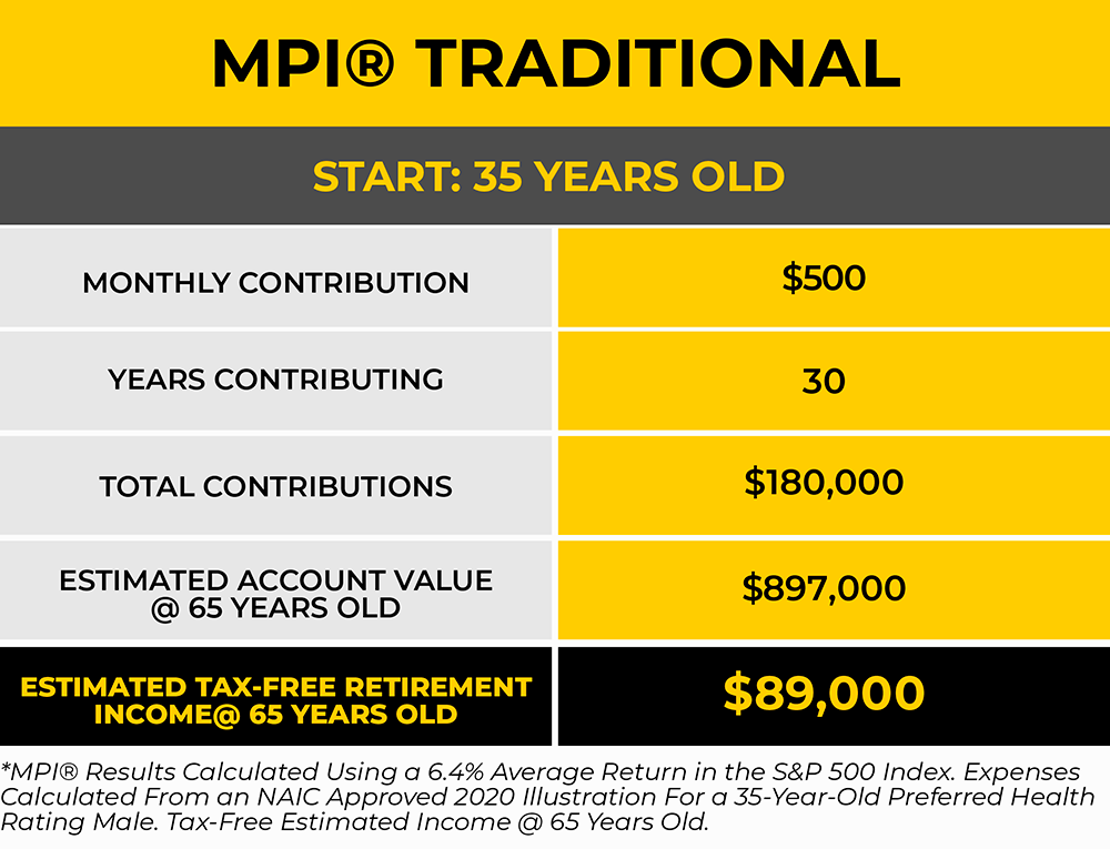 MPI® Traditional.png