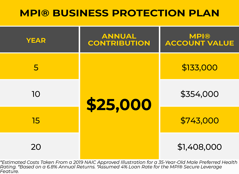 MPI® Business Protection.png