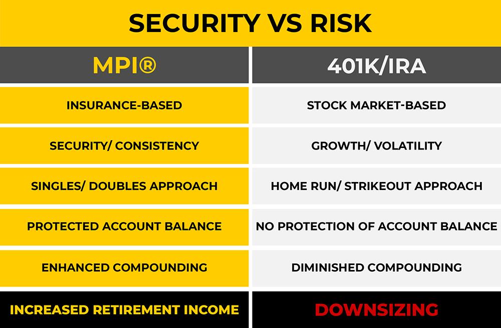 MPI® Security vs Risk.png