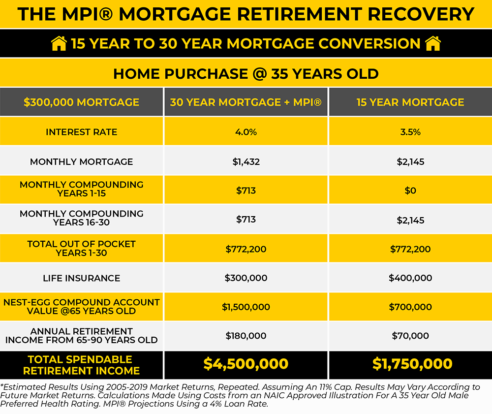MPI® Mortgage Recovery Program.png