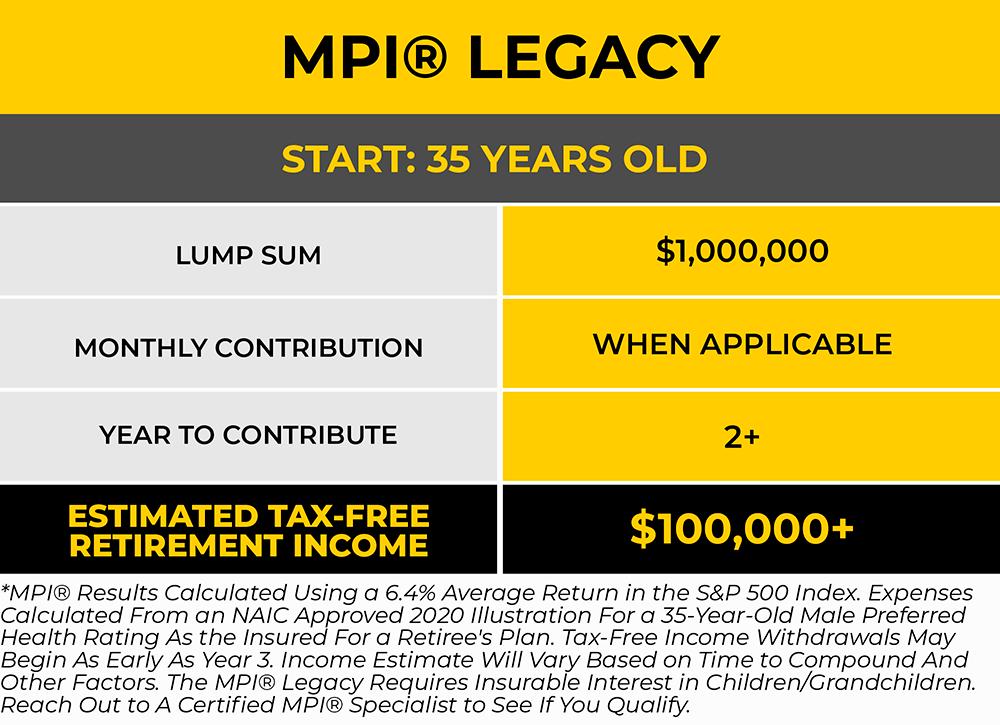 MPI® Legacy