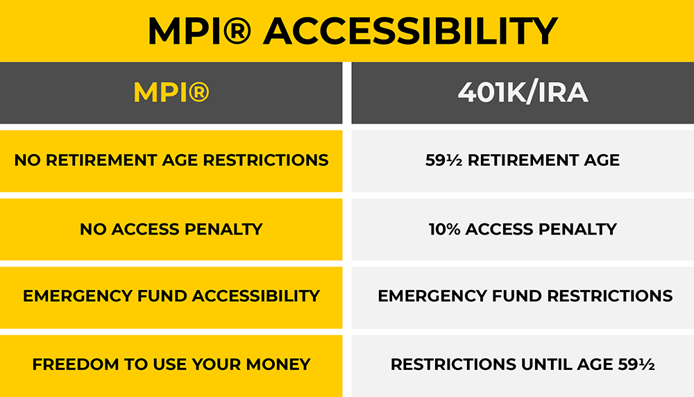 MPI® Accessibility.png