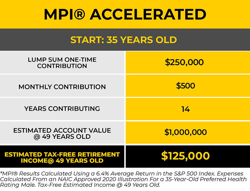 MPI® Accelerated.png