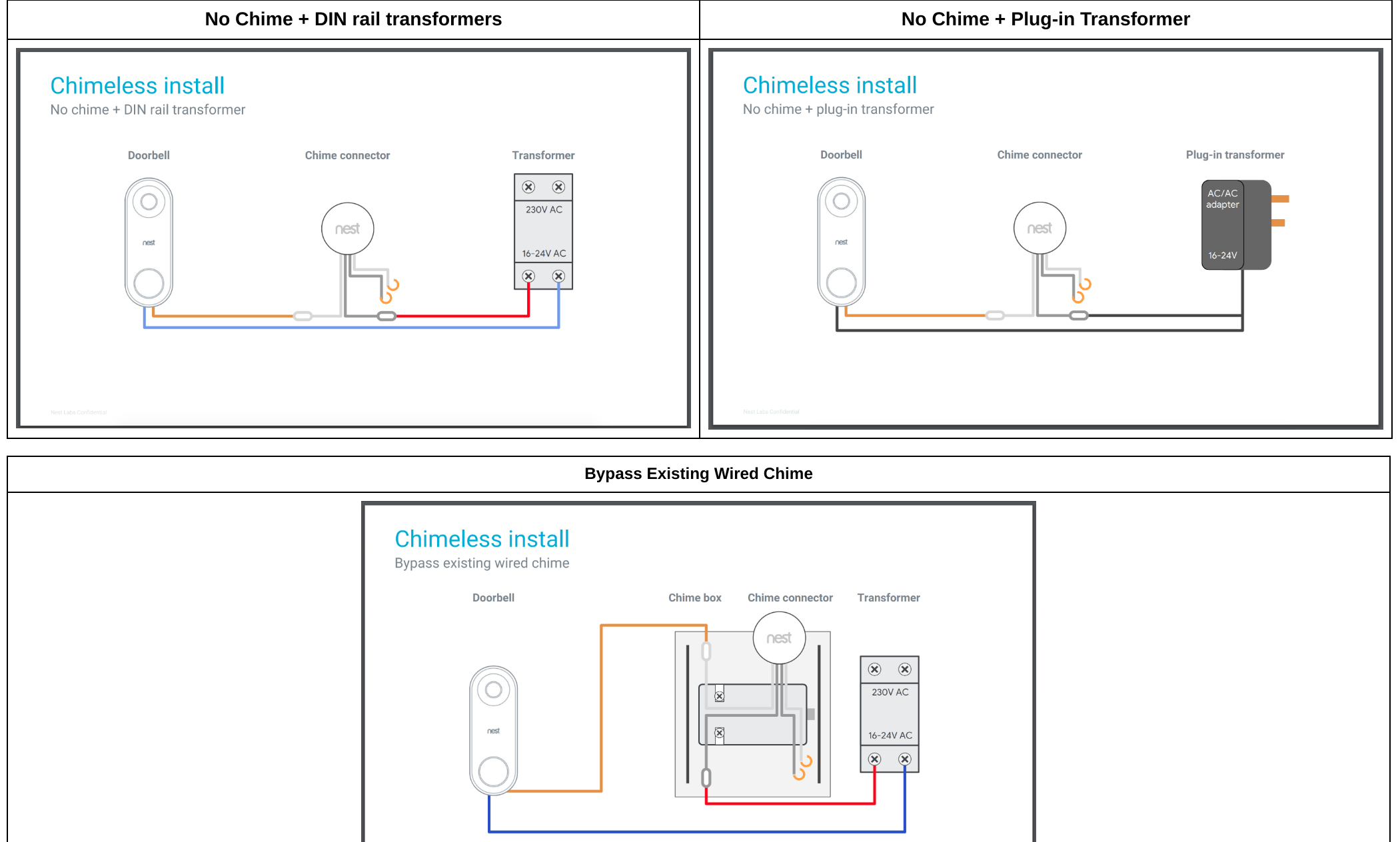 Can I connect my o Nest Chime directly to the ... Indoor A C Wiring Diagram on a c parts diagram, a c system diagram, a c relay diagram, a c compressor diagram, a c flow diagram, a c clutch diagram, a c components diagram, a c circuit diagram, a c schematic diagram,