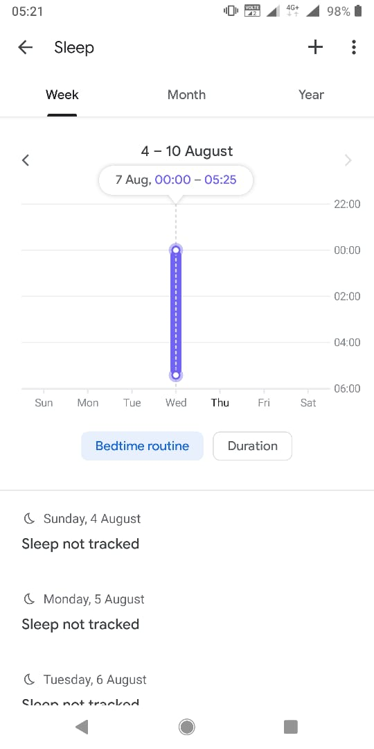 Which WearOS apps sync to Sleep Tracking on Google Fit