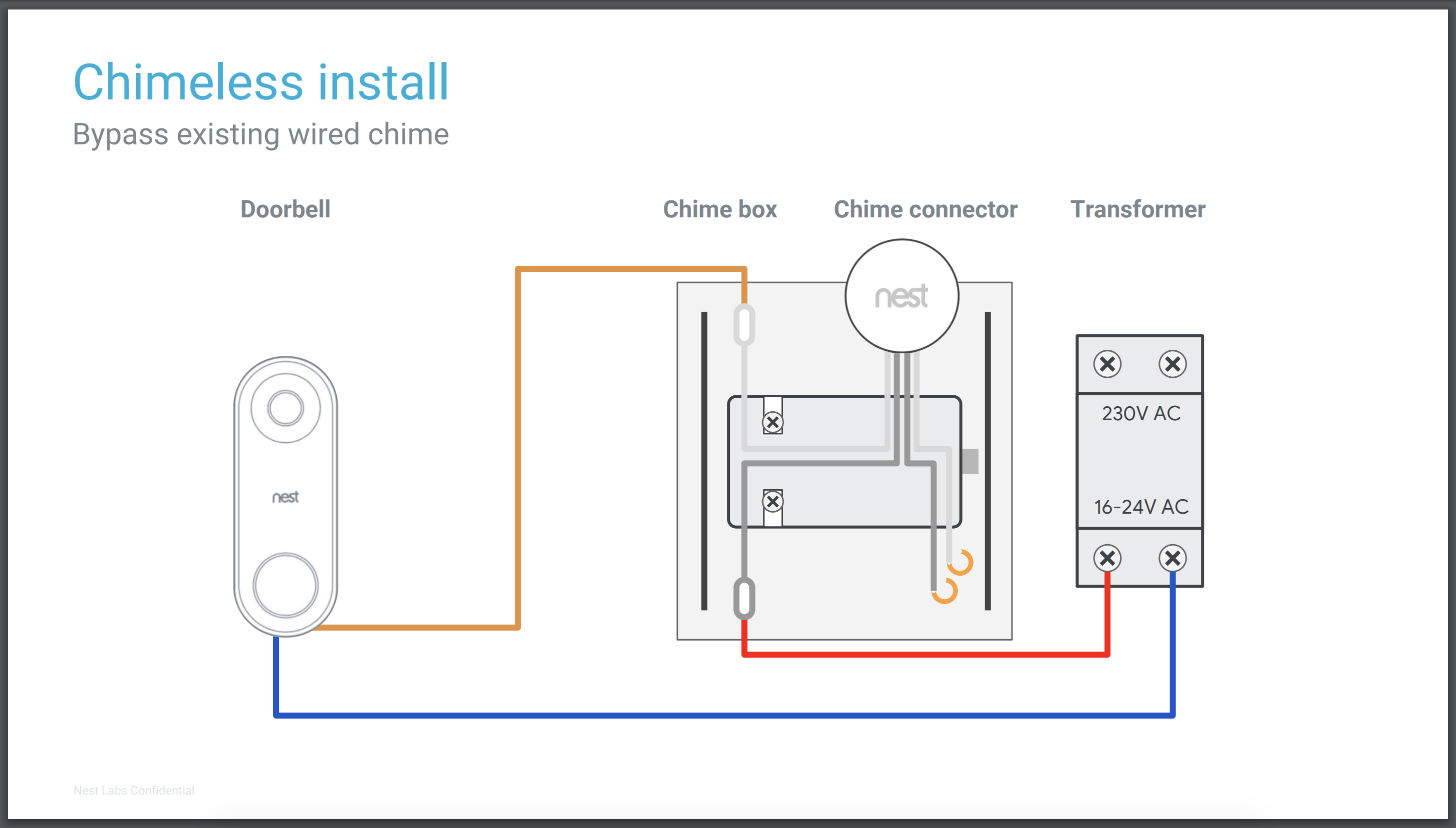 Doorbell Chime Is Buzzing Constantly 3 Months After Installation Google Nest Community