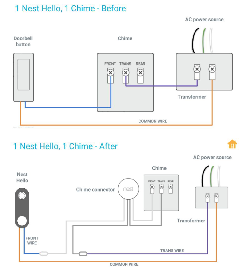 Determine Door Chime Wires for Nest Chime Connector - Google ... on standard resistors, standard processing, standard outlets, standard clutch, standard plug, standard sockets, standard lens, standard plumbing,