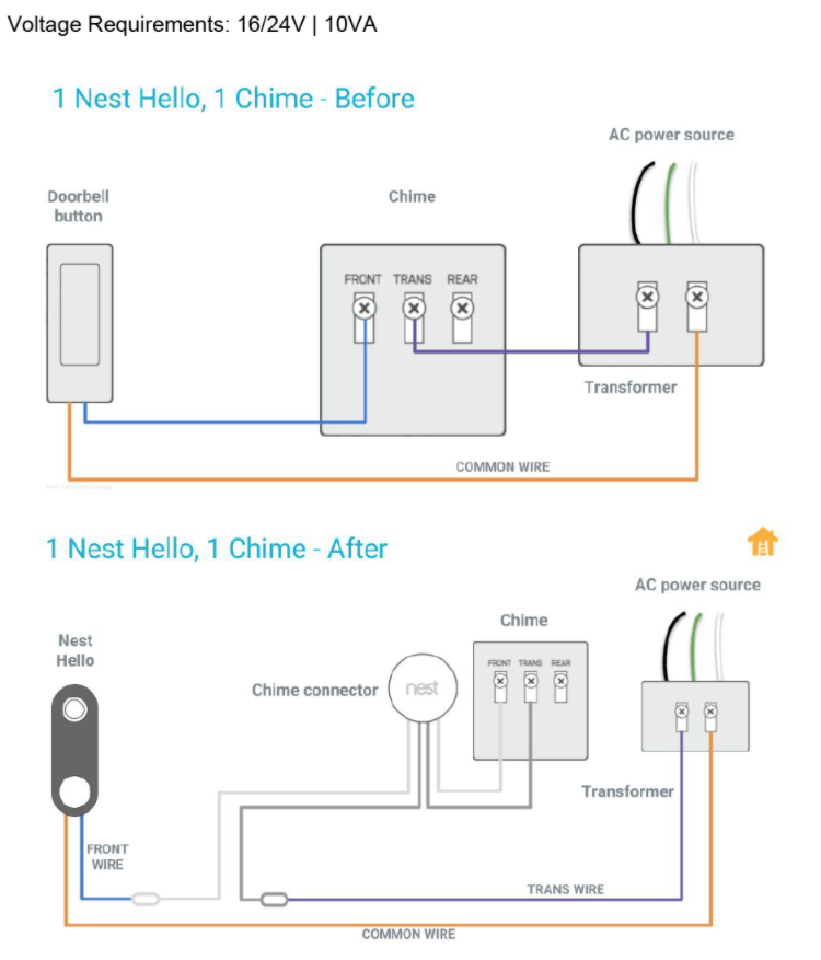 What Will Happen If My Chime Connector Is Installed Incorrectly Google Nest Community