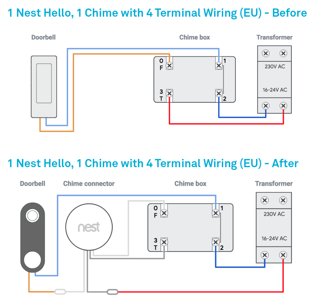 Need Help With Connecting Nest Hello In India Google Nest Community
