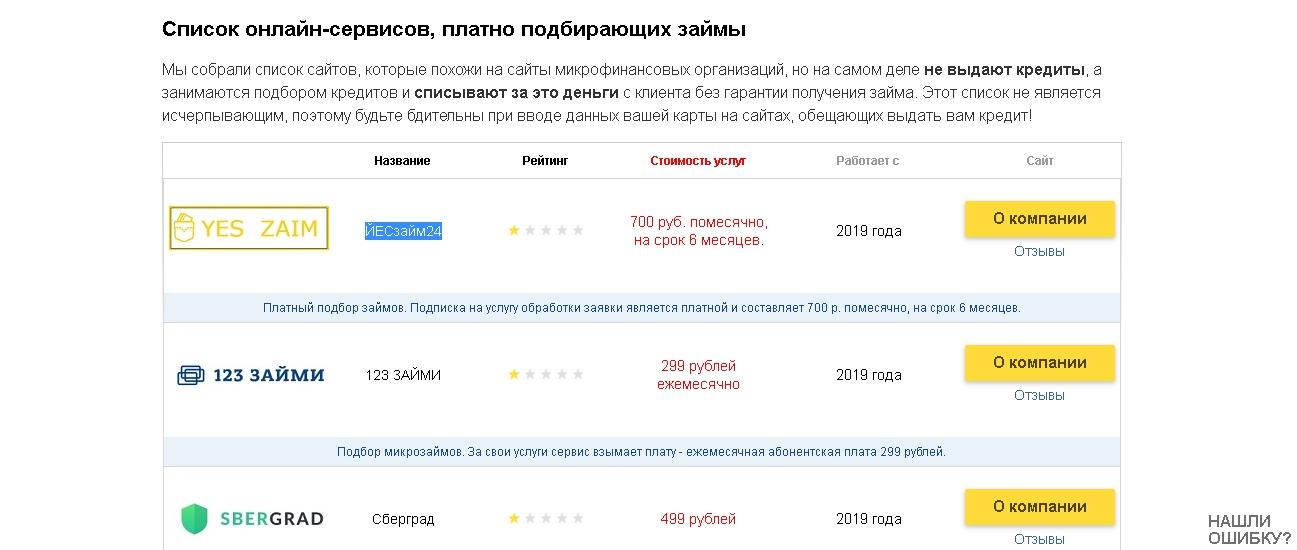 что нужно чтобы взять кредит в сбербанке наличными 30000 рублей без справок