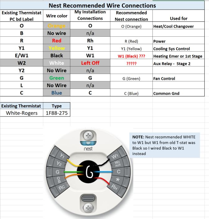 NEST wiring - W1 versus W2 aux - Google Nest Community | White Wire Thermostat Wiring Diagram |  | Google Support