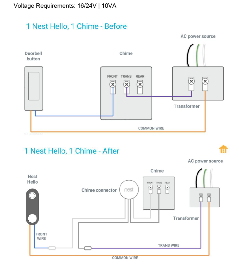 Nest Hello Keeps Burning Up Transformers And Chimes Google Nest Community
