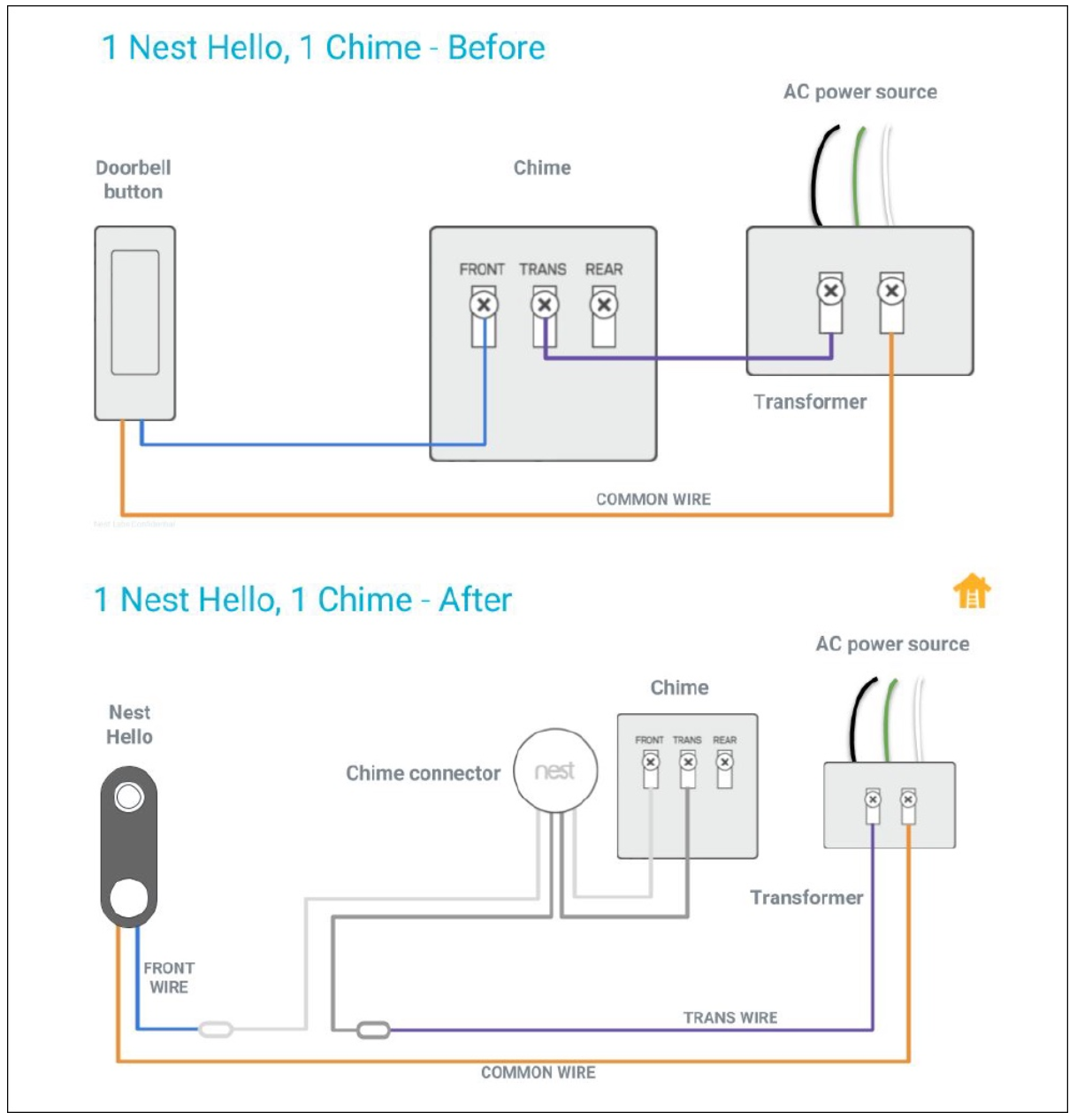 Wiring Diagram Nest Hello With Honeywell Electronic Chime Google Nest Community