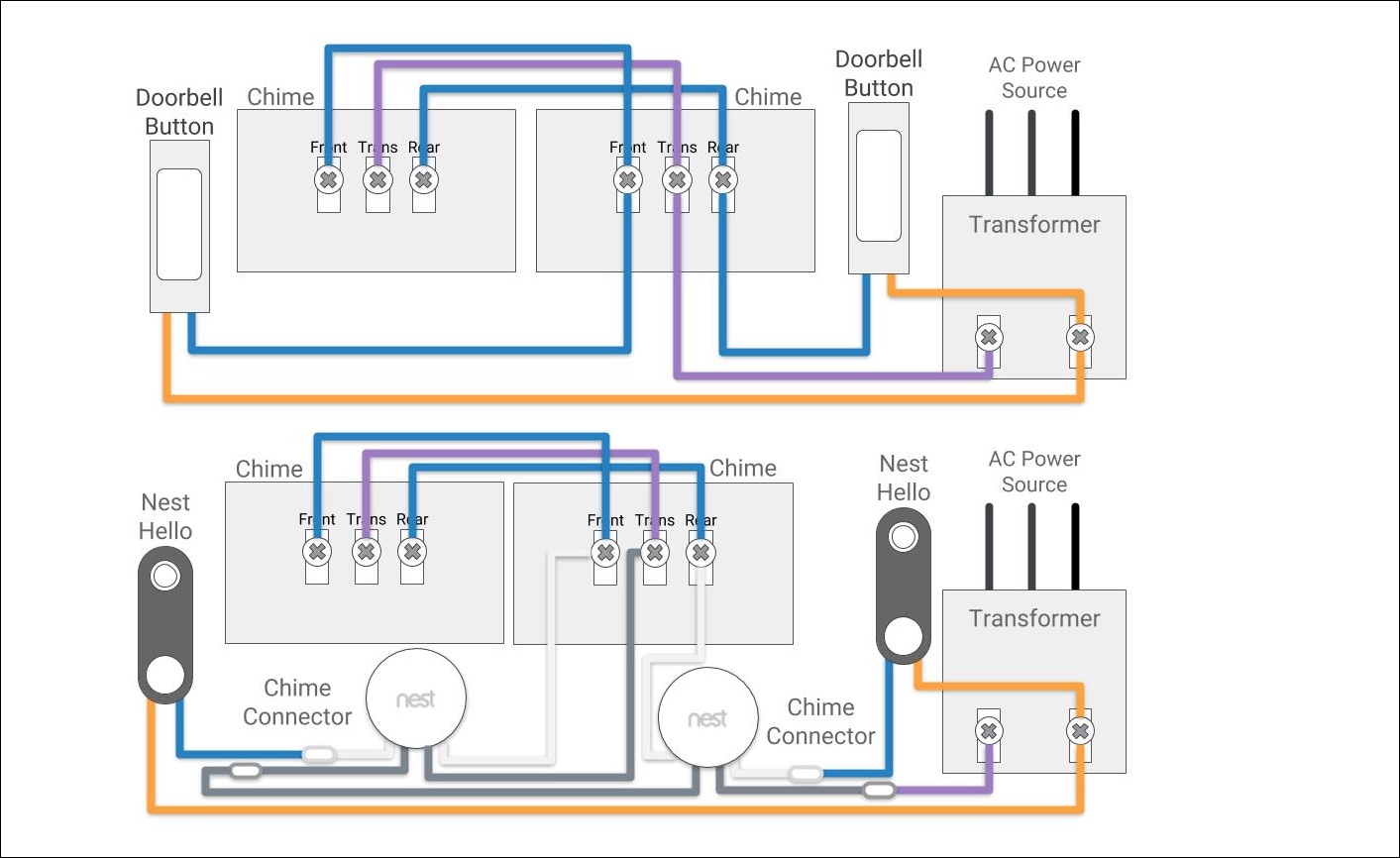 Doorbell Wiring Diagram One Chime from storage.googleapis.com