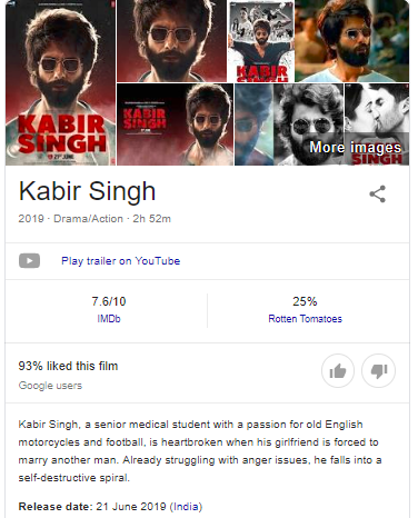 Movie Review Rating on Knowledge Graph Not Getting Shown