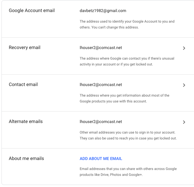 Lost Control Of My Google Account Gmail Community
