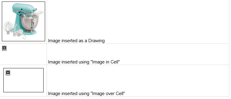 Why won't my inserted images (in Google Sheets) display once I've published  the page to the web? - Docs Editors Community