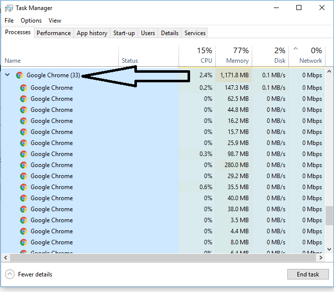 Multiple Google Chrome processes on Task Manager  Why