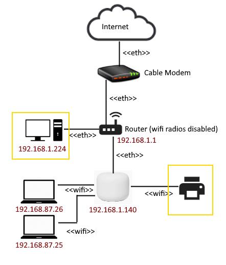 Google Wifi Router Setup Google Nest Community