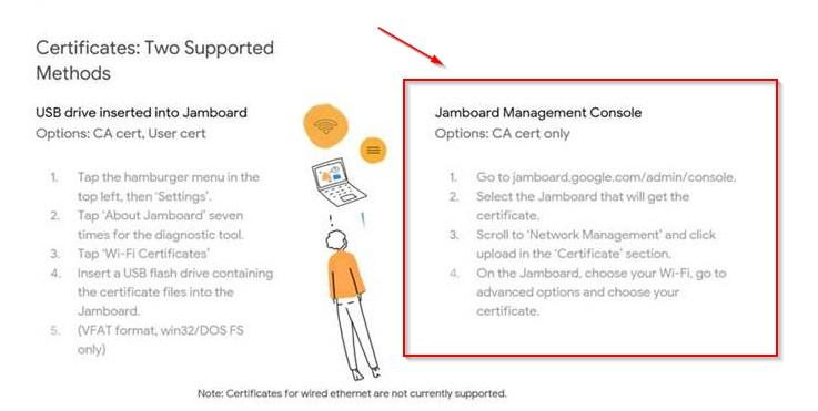 Wifi certificate management - Jamboard Help