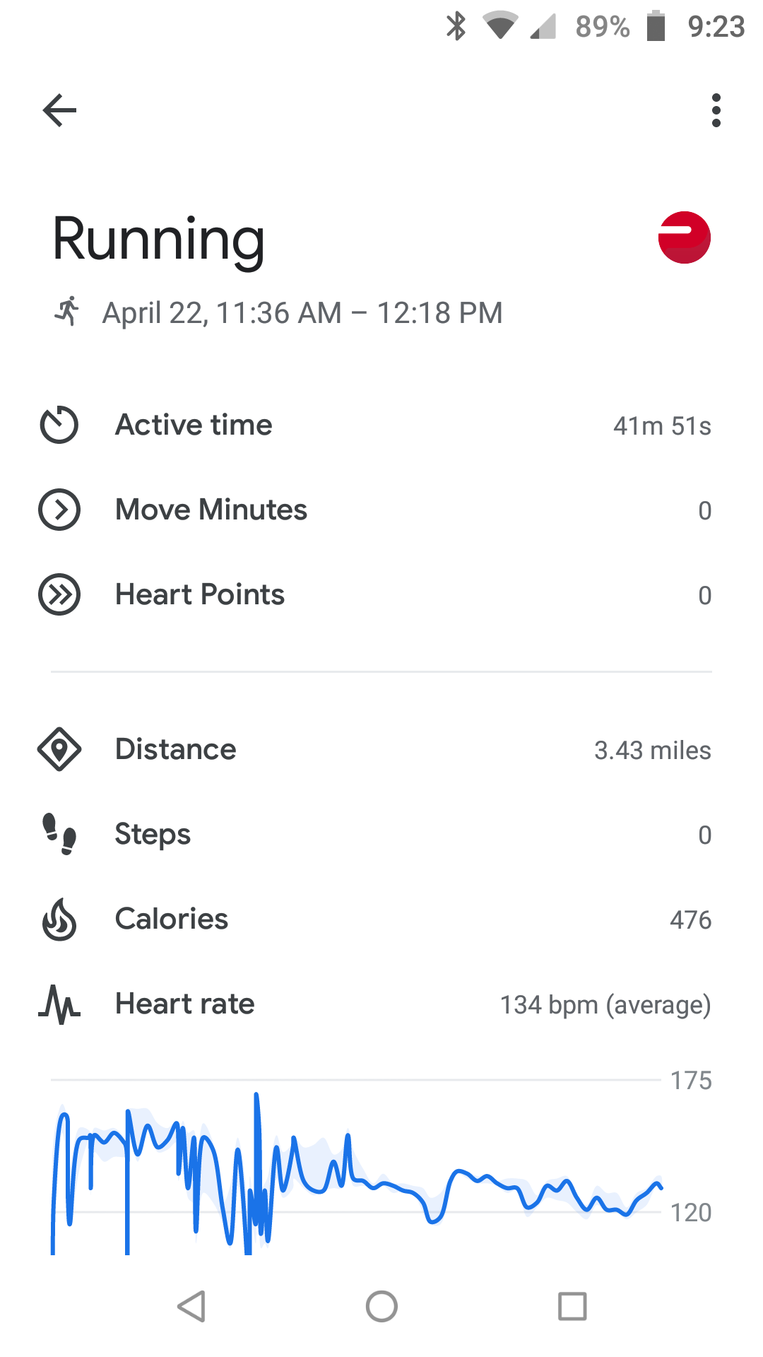 Steps are not syncing to Google Fit from Polar Flow  Move