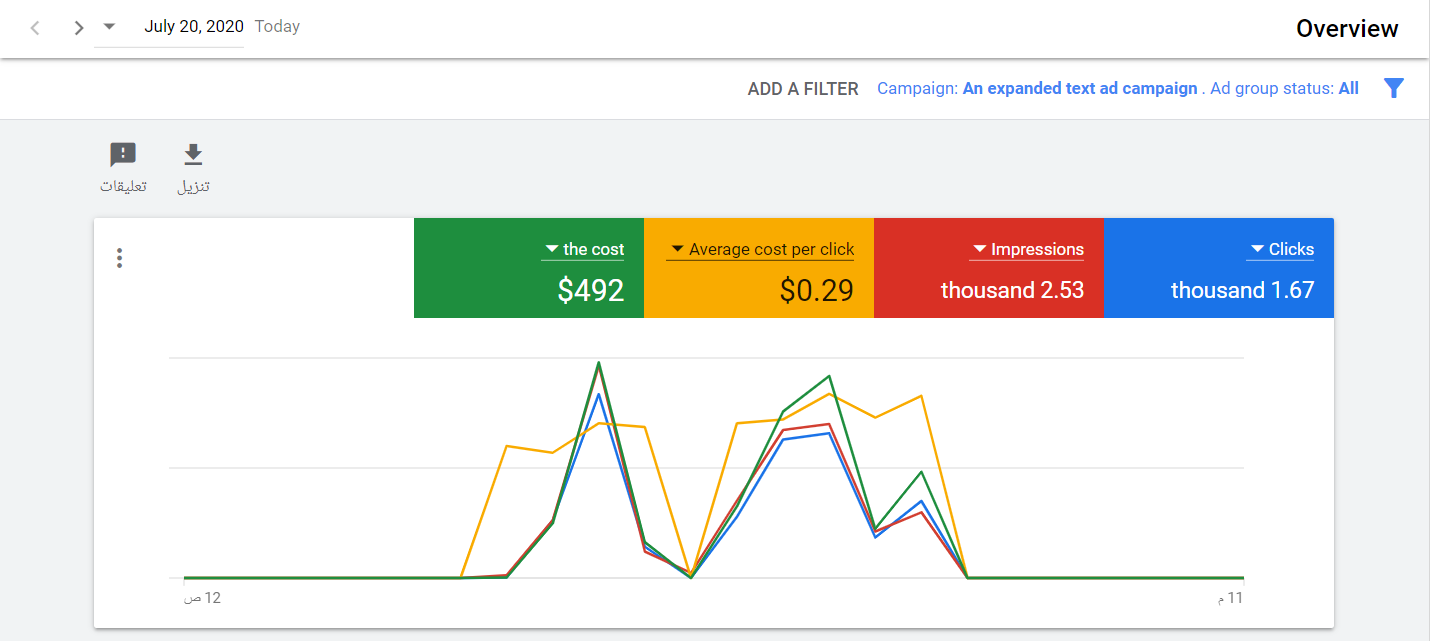 I post an ad on Google Adwords and a competitor clicks on my ad every day  with more than 1000 clicks - Google Ads Community