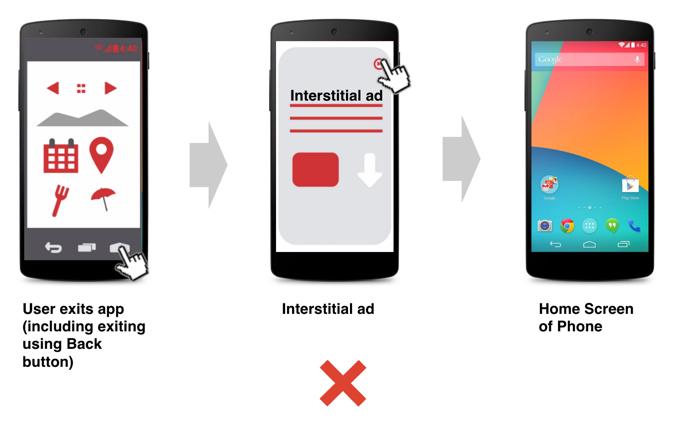 禁止的插页式广告植入方式- Google AdMob帮助