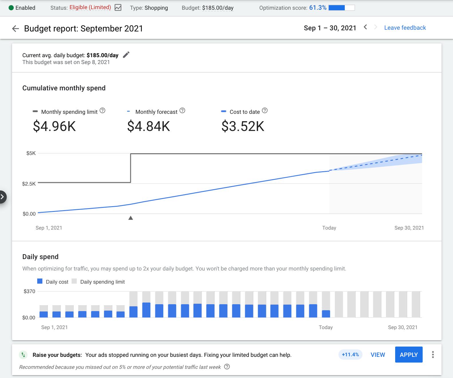 Nuevos informes de presupuesto en Google Ads