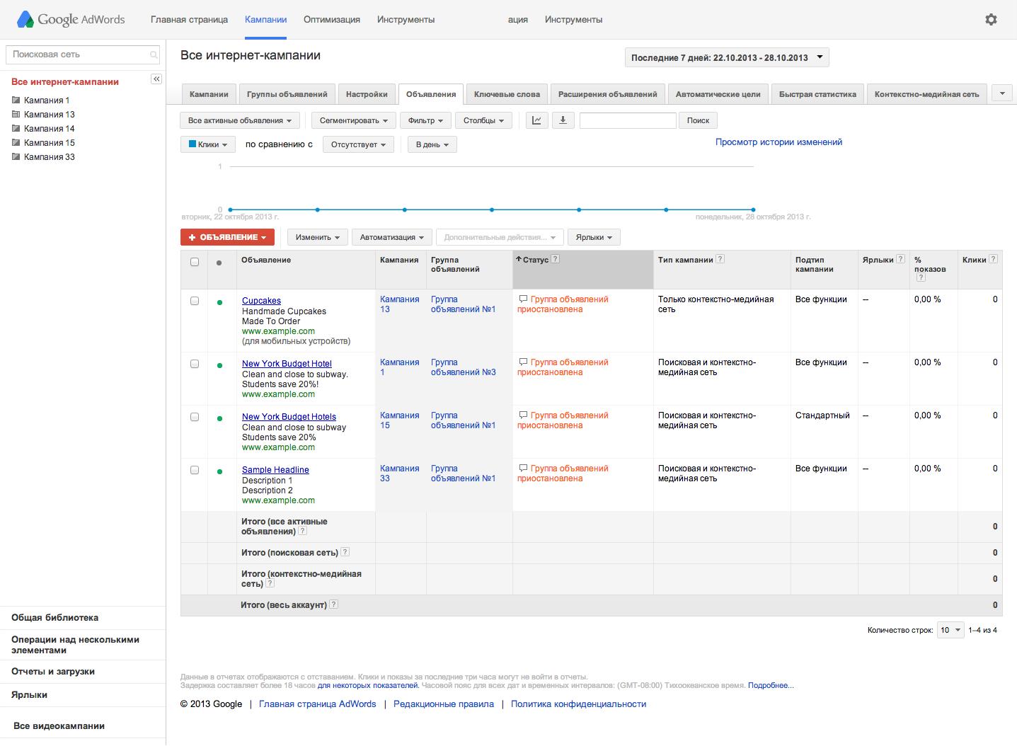 Google adwords эффективность реклама на сайте от яндекс