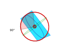 Rotate An Object In 3d Google Web Designer Help