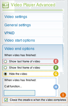 Video player advanced component panel in Flash, video end options section open, with labels on 3 radio buttons: E Show last frame of video; F Show first frame of video; G Hide the video; and a text box labeled H: When video has finished, call function (blank)
