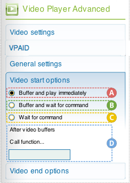 Video player advanced component panel open in Flash with Video Start Options section open and 3 radio buttons labeled: A Buffer and play immediately; B Buffer and wait for command; C Wait for command; and text field labeled D: After video buffers, call function (blank)