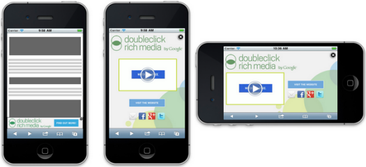 doubleclick rich media templates - html5 doubleclick rich media