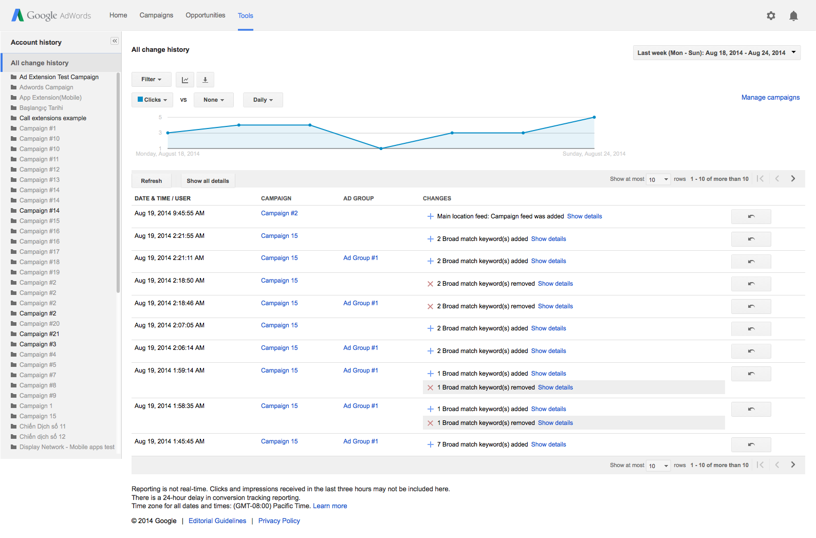 how to view your add in adwords